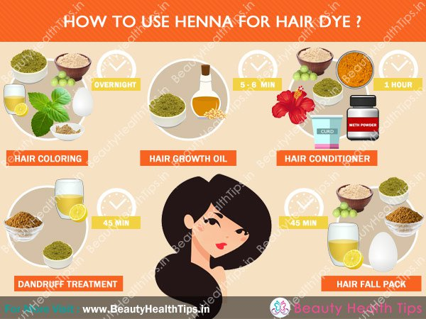 How to use a hair