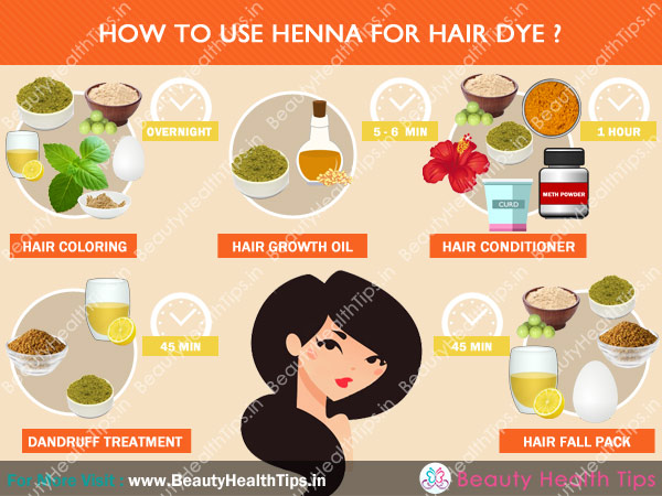 Mehndi Uses For Hair : How to use henna on hair tips for dye