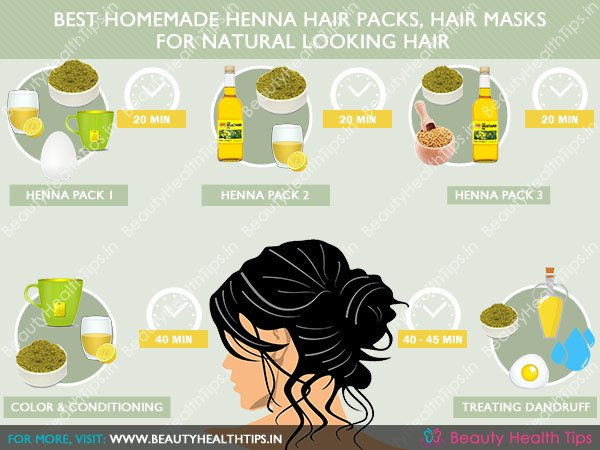 How To Prepare Henna Hair Packs Hair Masks For Natural