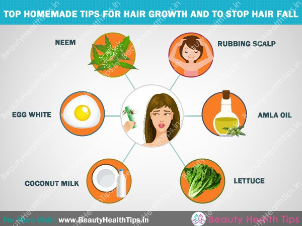 How To Stop Hair Fall Naturally At Home In Hindi