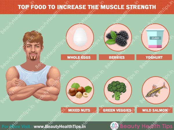 Top Foods Diet To Increase The Muscle Strength