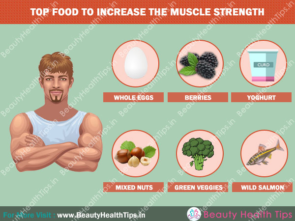 Muscle growth food in hindi