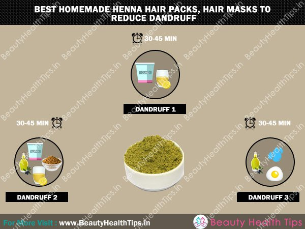 How To Get Rid Of Dandruff With Henna Hair Packs Or Hair Masks