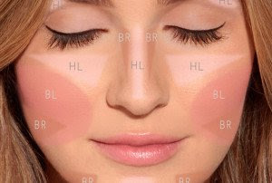 Tips of getting contouring done effectively