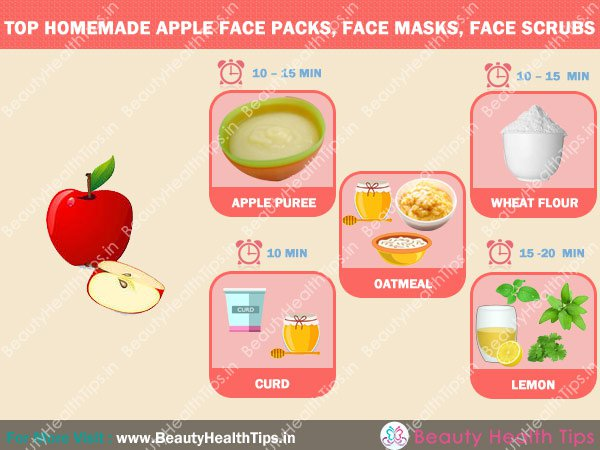 Best dry skin face mask