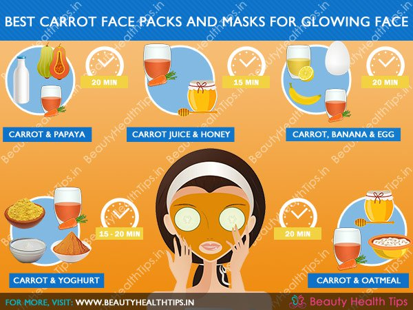 Carrot juice to make facial mask