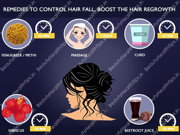 Remedies For Hair Fall At Home