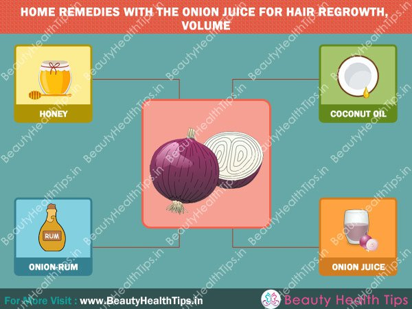 How To Use Onion Juice For Hair Growth Strong Hair Onions For Hair