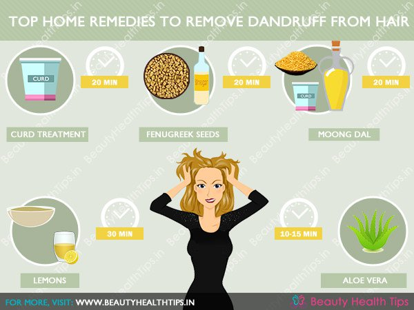 Natural Ways To Get Rid Of Dandruff Fast