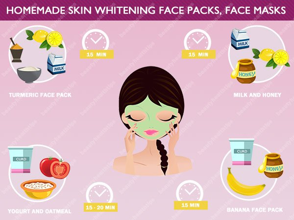 Best homemade skin whitening glowing face packs how to get whitening and glowing skin with homemade face packs solutioingenieria