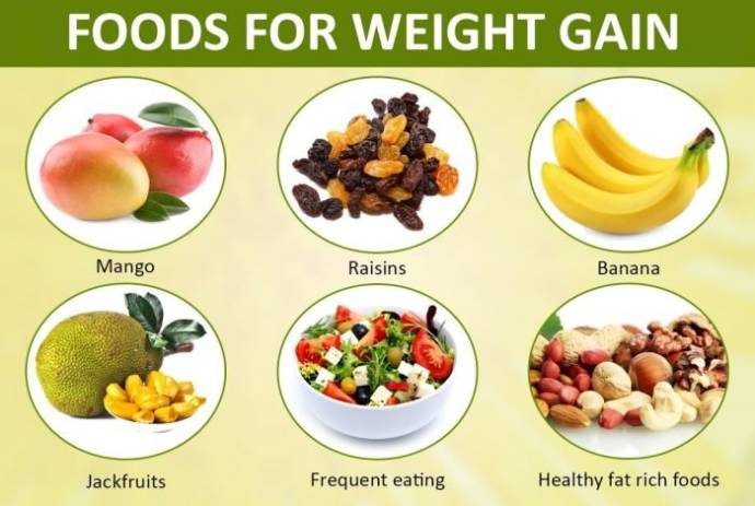 List Of Food That Makes You Gain Weight Fast