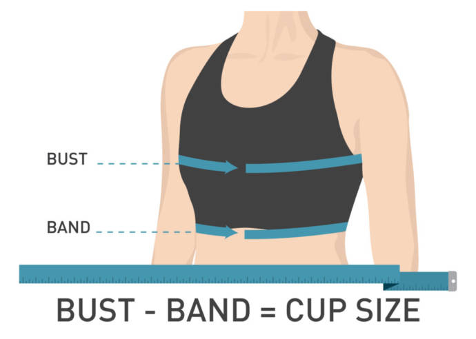 171911baf How to calculate cup size of breast