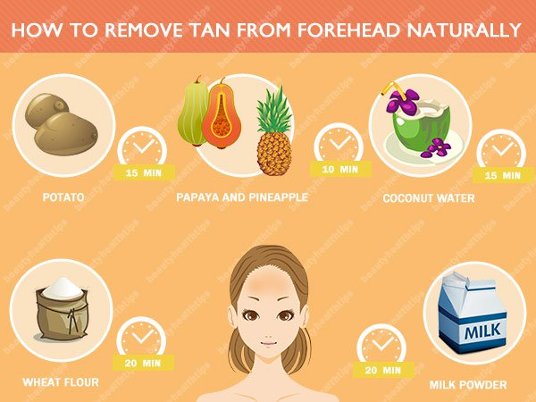 How To Remove Hair From Face Naturally In Hindi