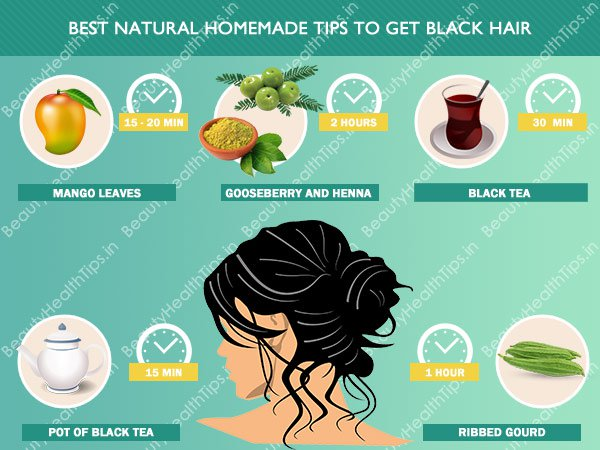 How to use curd for hair fall control and dandruff? – Yogurt to stop hair fall