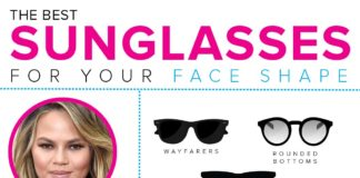 88e02b95022 Sunglasses shades styles for women according to face shape guide in 2019