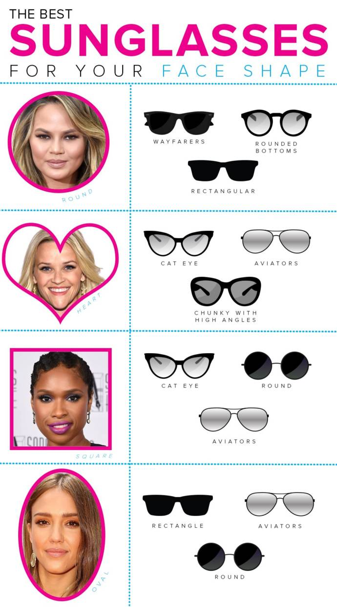 125d1c4f7 Sunglasses/shades styles for women according to face shape guide in ...